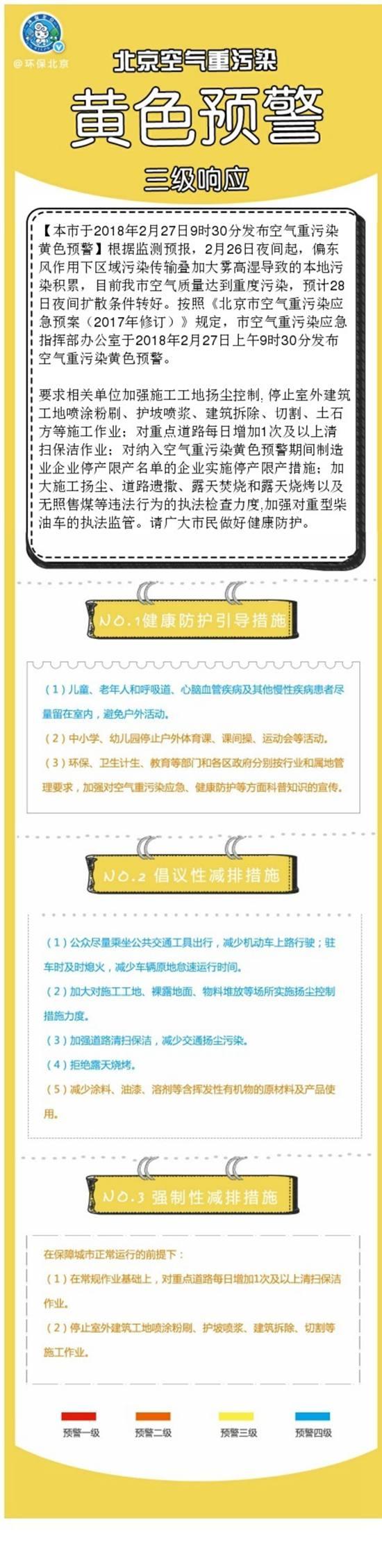 北京发布空气重污染黄色预警请做好防护