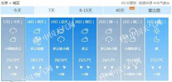 "<a href=http://www.jingcsb.com/a/jinribeijing/ target=_blank class=infotextkey>北京</a>今天小雨""温柔""下气温稍降最高温25℃"