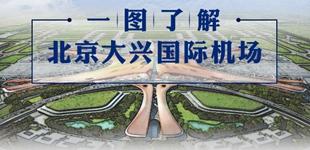 """正式通航!一图了解北京大兴国际机场        北京大兴国际机场是我国的重大标志性工程,9月25日,""""钢铁凤凰""""展翅腾飞,北京迈入了航空双枢纽时代。"""