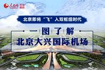 """正式通航!一图了解北京大兴国际机场北京大兴国际机场是我国的重大标志性工程,9月25日,""""钢铁凤凰""""展翅腾飞,北京迈入了航空双枢纽时代。如何前往大兴国际机场?在全球最大的单体航站楼内如何办理乘机手续?大兴国际机场将为旅客带来哪些全新的乘机体验?【详细】"""