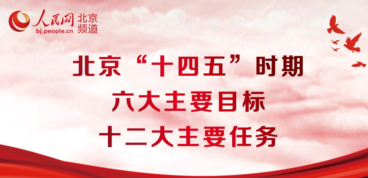 """一huang)��� 本 笆 si)五""""�l(fa)展�{(lan)�D 1月23日,北京市第十五�萌嗣翊�表大(da)��第四(si)次(ci)���h�_幕(mu)。北京明(ming)�_""""十四(si)五""""�r期六大(da)主要目�恕⑹�二(er)大(da)主要任(ren)�铡�"""